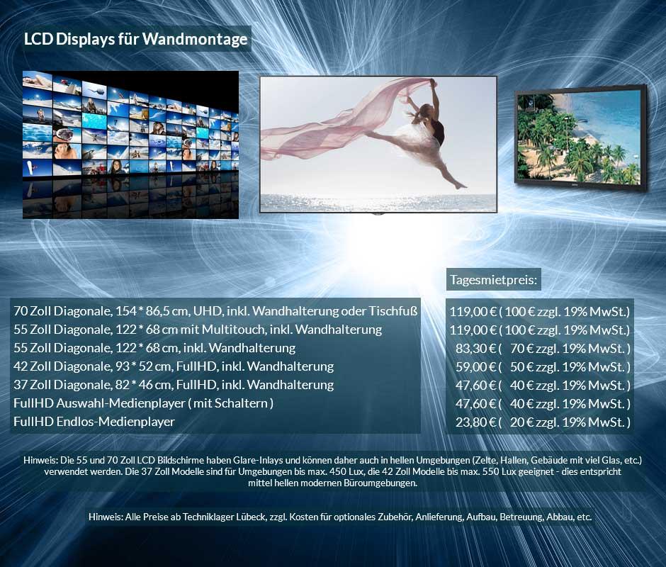 Mietofferte für LCD Monitormiete mit Wandhalterung, verschiedene Größen zu Tagesmietpreisen ab 50 € netto