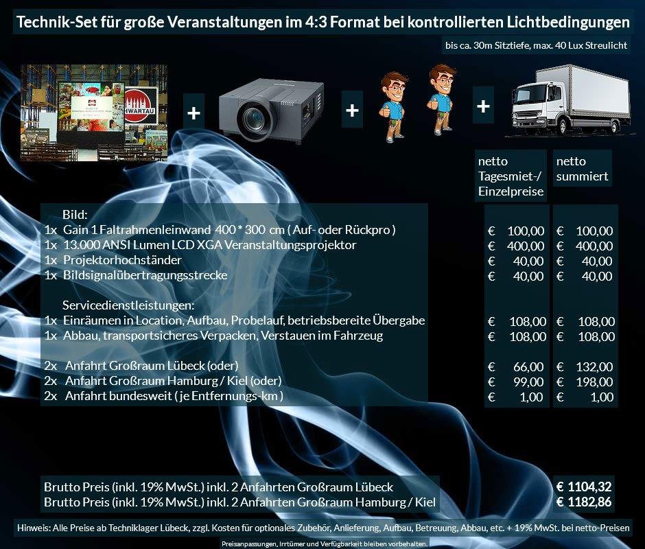 4:3 Veranstaltungstechnik-Mietangebot XGA Projektor 13000 ANSI Lumen + 400x300cm Gain 1 Faltrahmenleinwand + Anlieferung Aufbau Übergabe Abbau Rücktransport